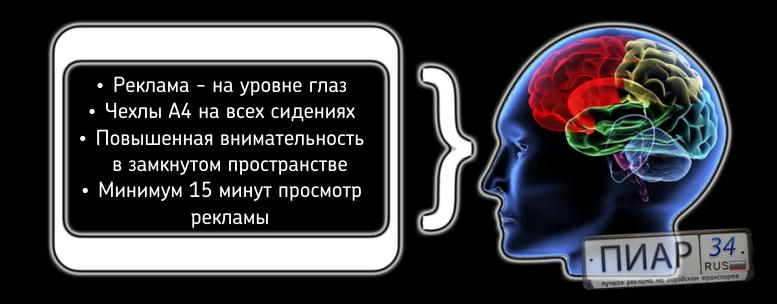 Восприятие рекламы на чехлах в Волгограде и Волжском